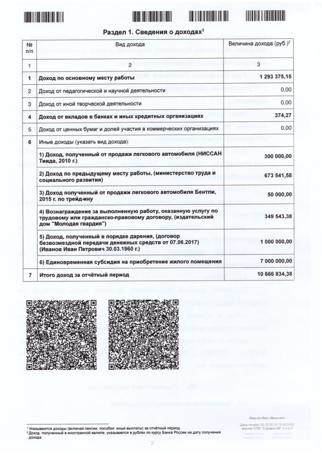 Заполнение справок о доходах при поступлении на госслужбу 2019